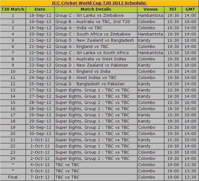 ICC T20 World Cup 2012 – Match Schedule and Fixtures
